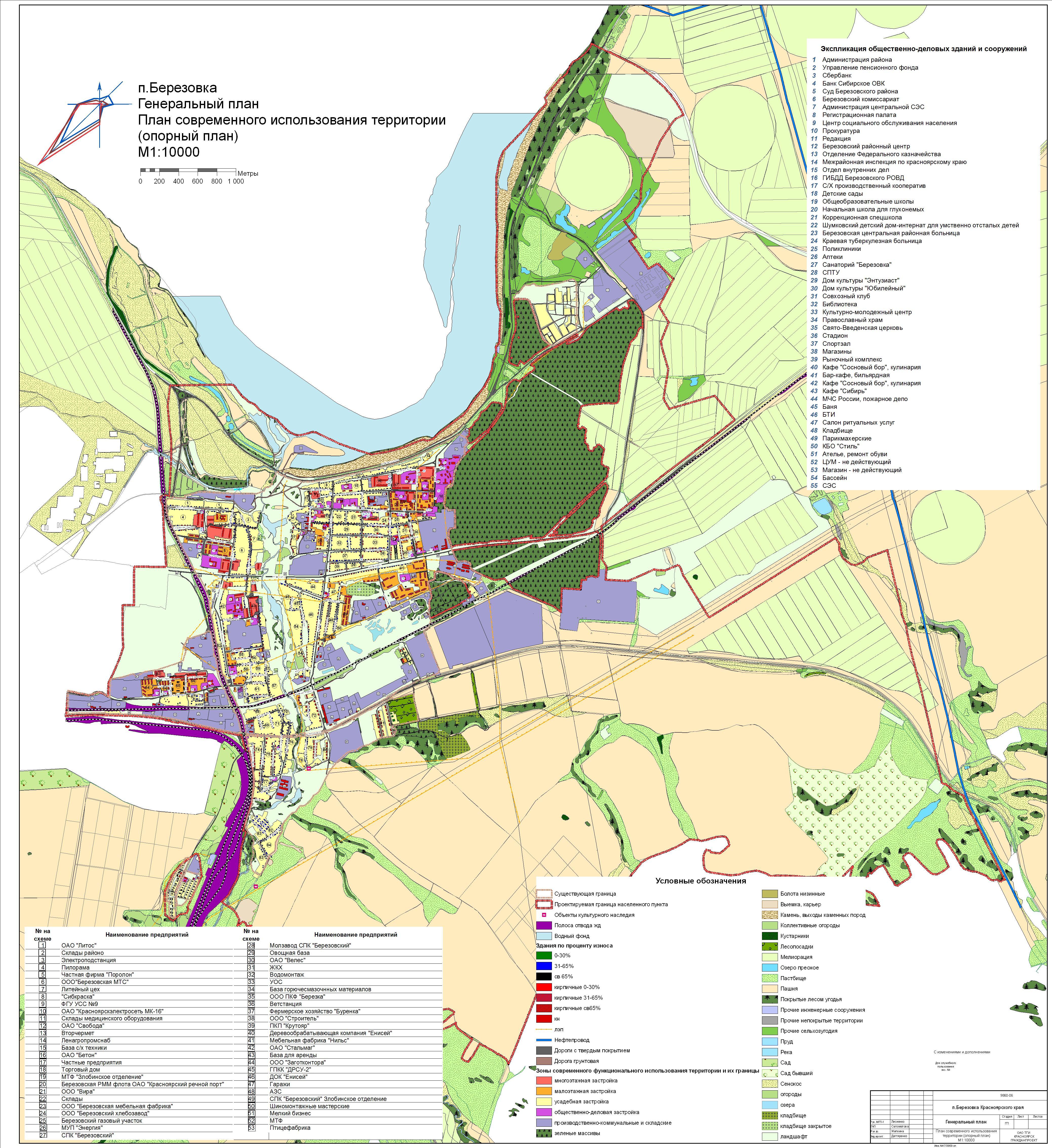 Администрация поселка Березовка | Генеральный план поселка Березовка